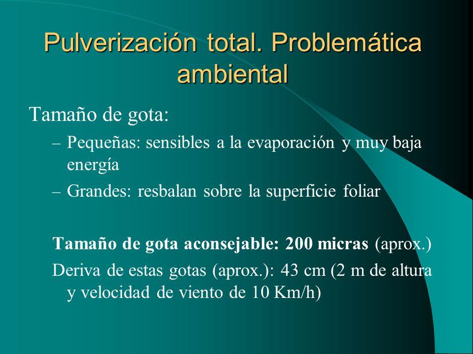 Pulverización total. Problemática ambiental