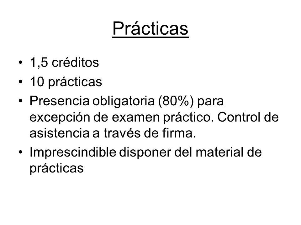 Prácticas 1,5 créditos 10 prácticas
