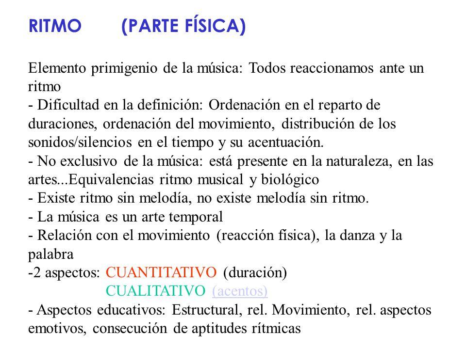 RITMO (PARTE FÍSICA) Elemento primigenio de la música: Todos reaccionamos ante un ritmo.
