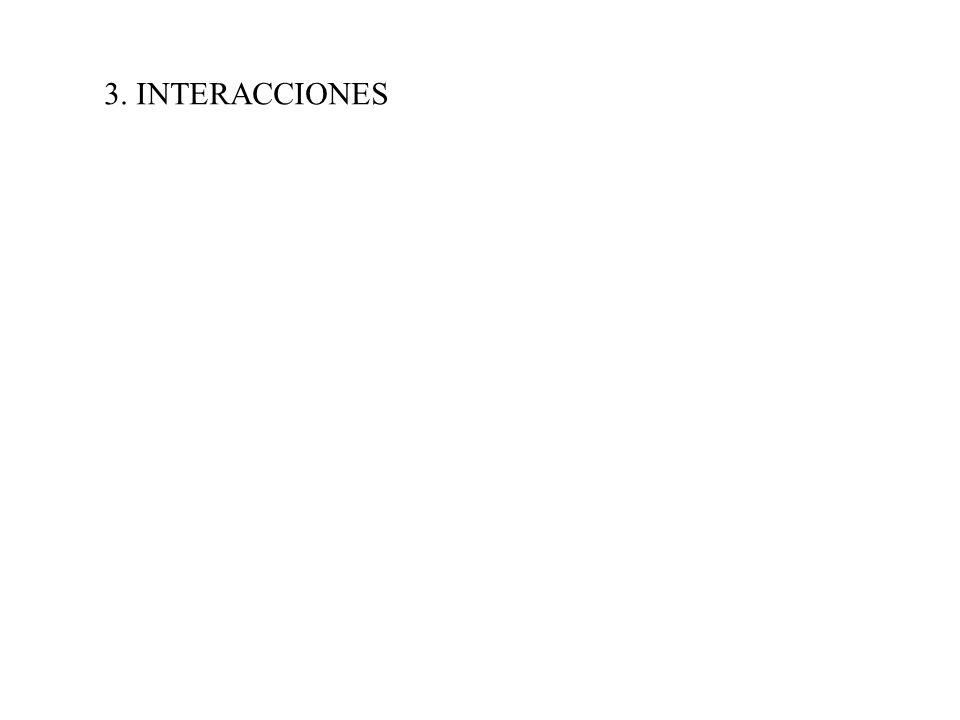 3. INTERACCIONES AA