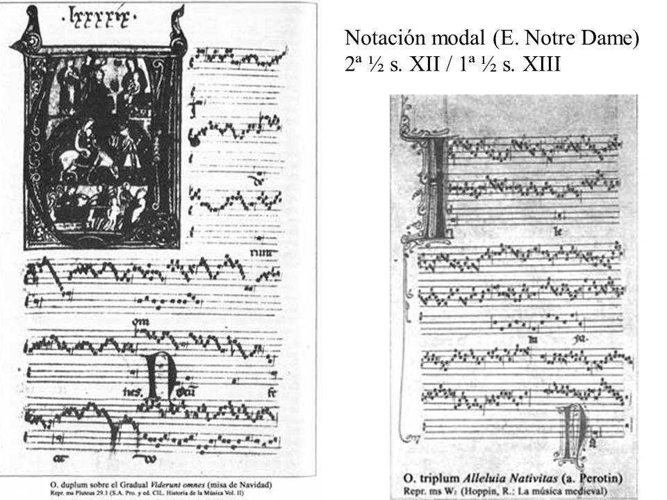 Notación modal (E. Notre Dame)