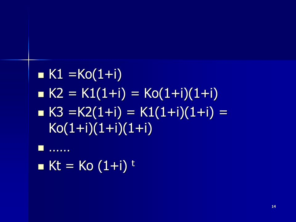 K1 =Ko(1+i) K2 = K1(1+i) = Ko(1+i)(1+i) K3 =K2(1+i) = K1(1+i)(1+i) = Ko(1+i)(1+i)(1+i) …… Kt = Ko (1+i) t.