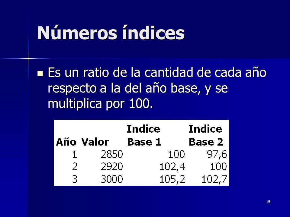 Números índices Es un ratio de la cantidad de cada año respecto a la del año base, y se multiplica por 100.