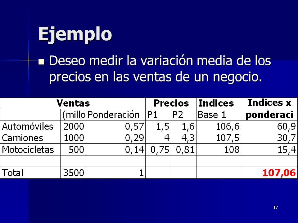 Ejemplo Deseo medir la variación media de los precios en las ventas de un negocio.