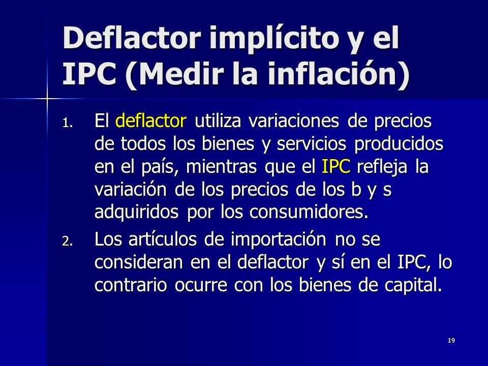 Deflactor implícito y el IPC (Medir la inflación)