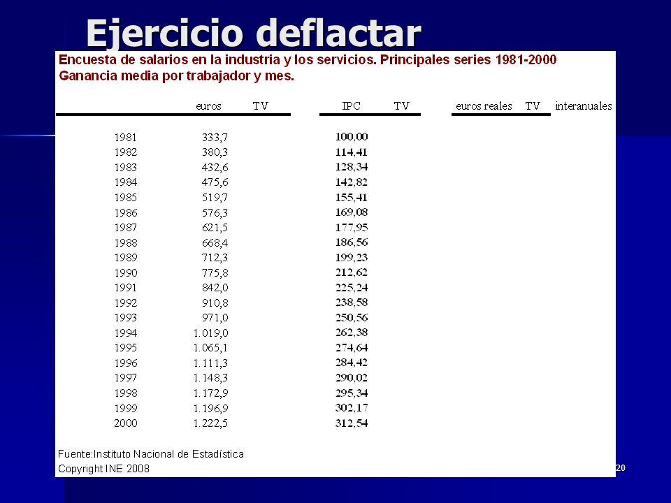 Ejercicio deflactar