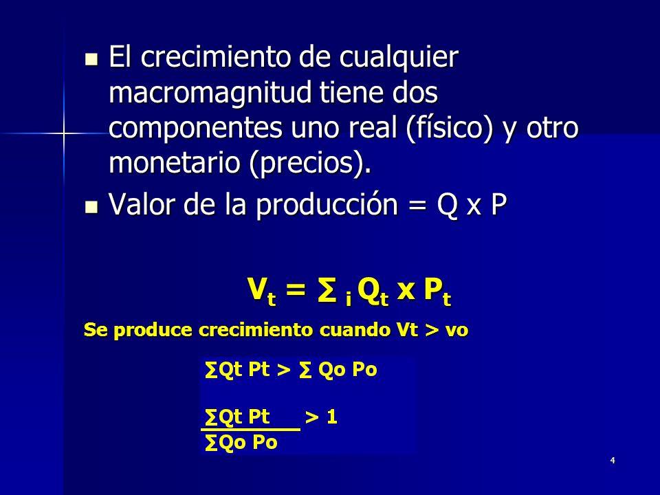 El crecimiento de cualquier macromagnitud tiene dos componentes uno real (físico) y otro monetario (precios).