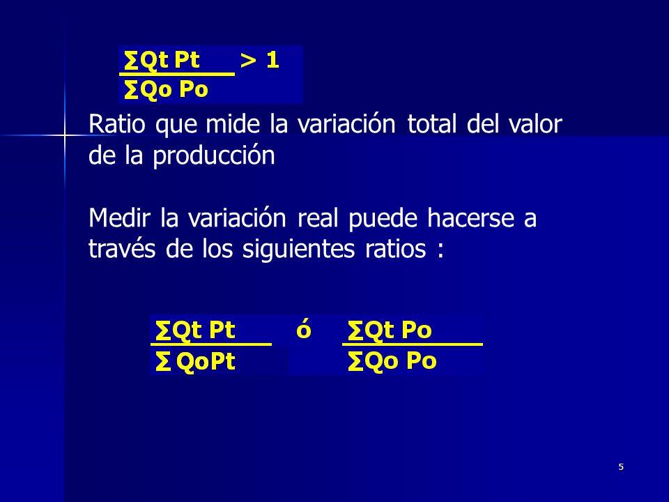 Ratio que mide la variación total del valor de la producción