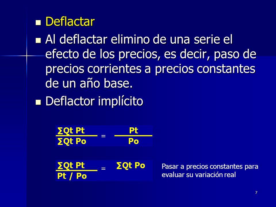 Deflactar Al deflactar elimino de una serie el efecto de los precios, es decir, paso de precios corrientes a precios constantes de un año base.