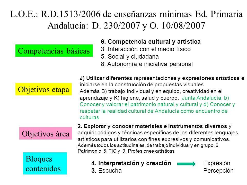 L. O. E. : R. D. 1513/2006 de enseñanzas mínimas Ed