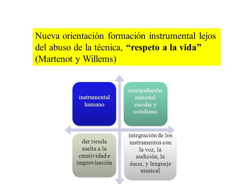 Nueva orientación formación instrumental lejos del abuso de la técnica, respeto a la vida (Martenot y Willems)