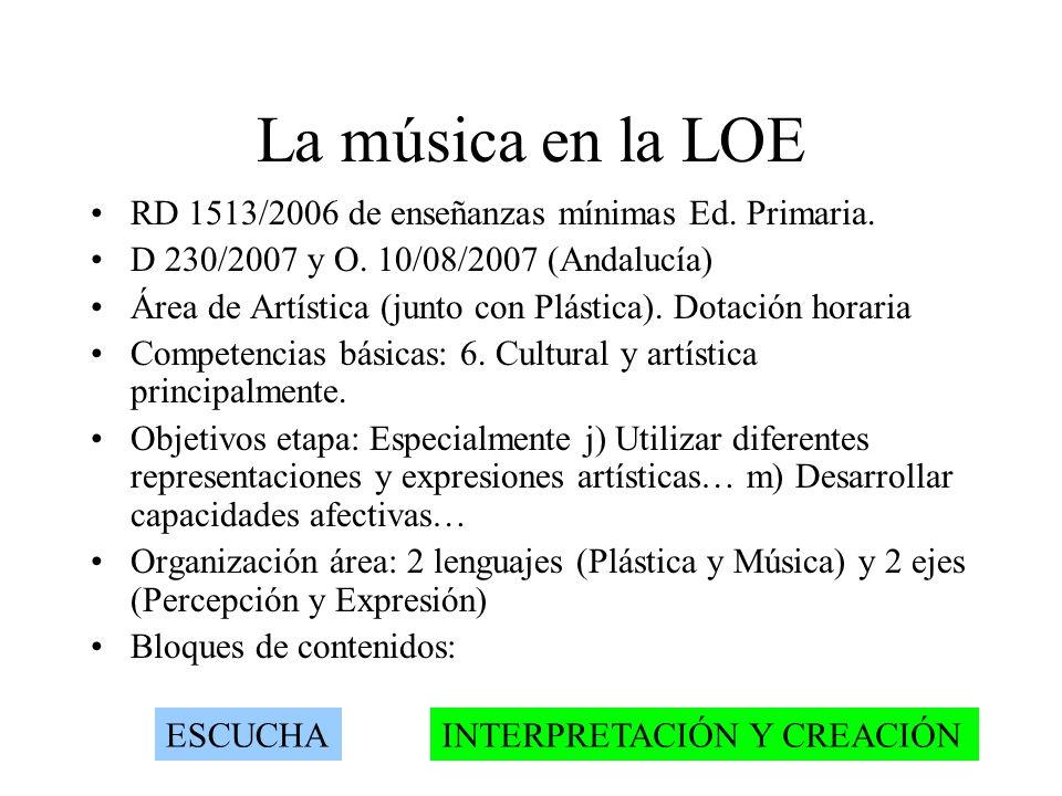La música en la LOE RD 1513/2006 de enseñanzas mínimas Ed. Primaria.