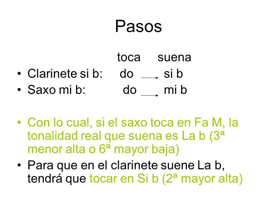 Pasos toca suena Clarinete si b: do si b Saxo mi b: do mi b