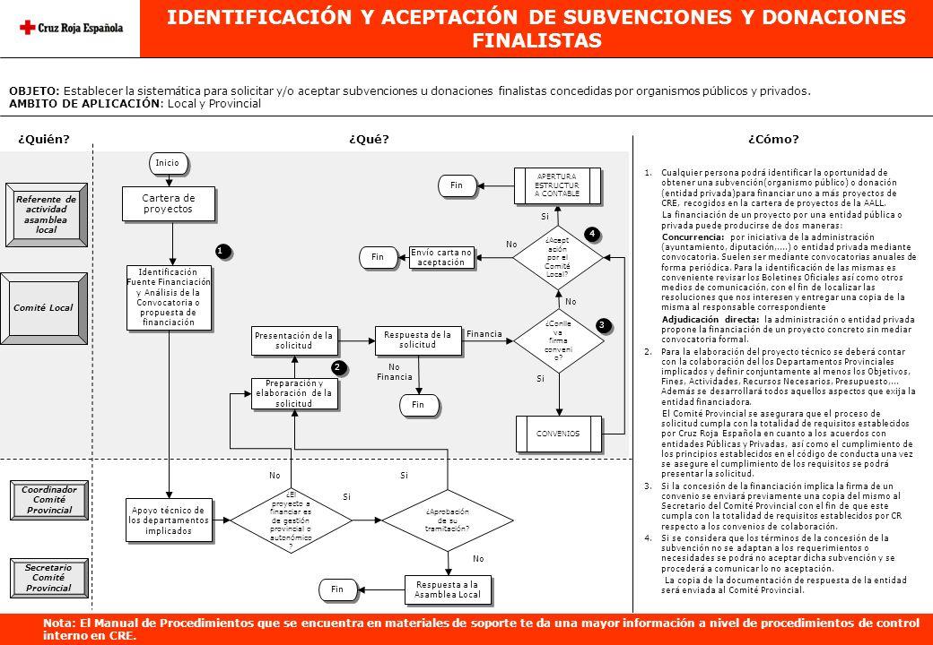 IDENTIFICACIÓN Y ACEPTACIÓN DE SUBVENCIONES Y DONACIONES FINALISTAS