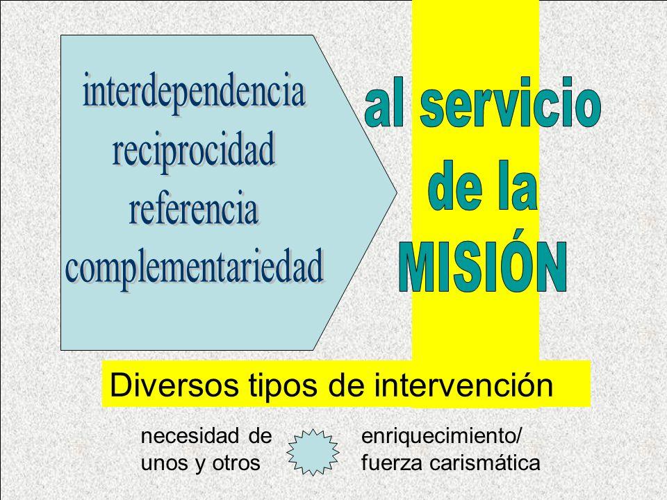 Diversos tipos de intervención