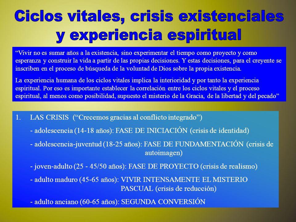 Ciclos vitales, crisis existenciales y experiencia espiritual