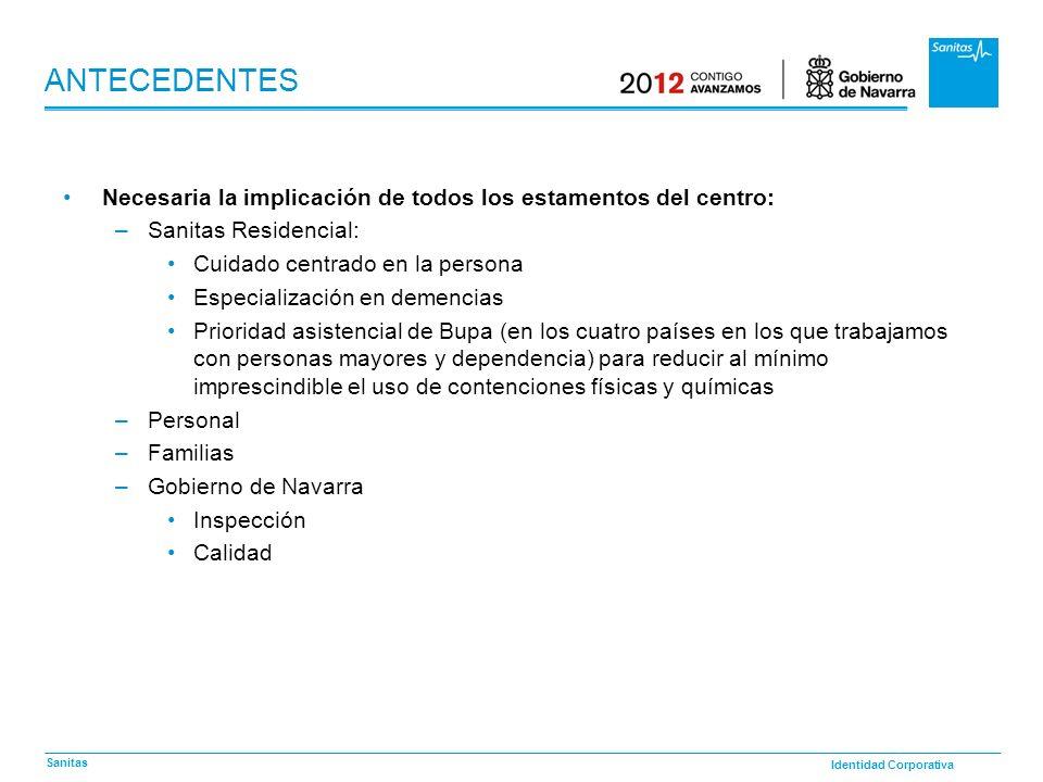 ANTECEDENTESNecesaria la implicación de todos los estamentos del centro: Sanitas Residencial: Cuidado centrado en la persona.
