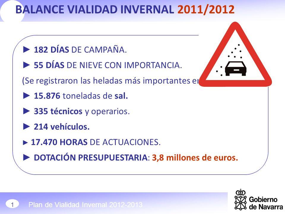 BALANCE VIALIDAD INVERNAL 2011/2012