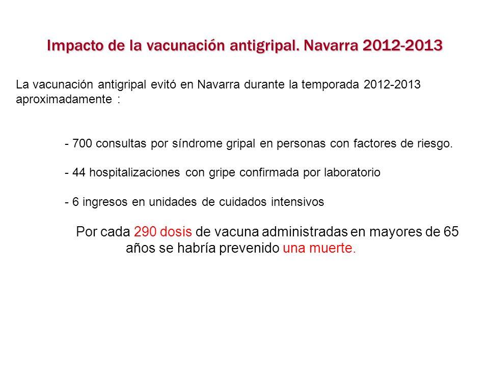 Impacto de la vacunación antigripal. Navarra 2012-2013