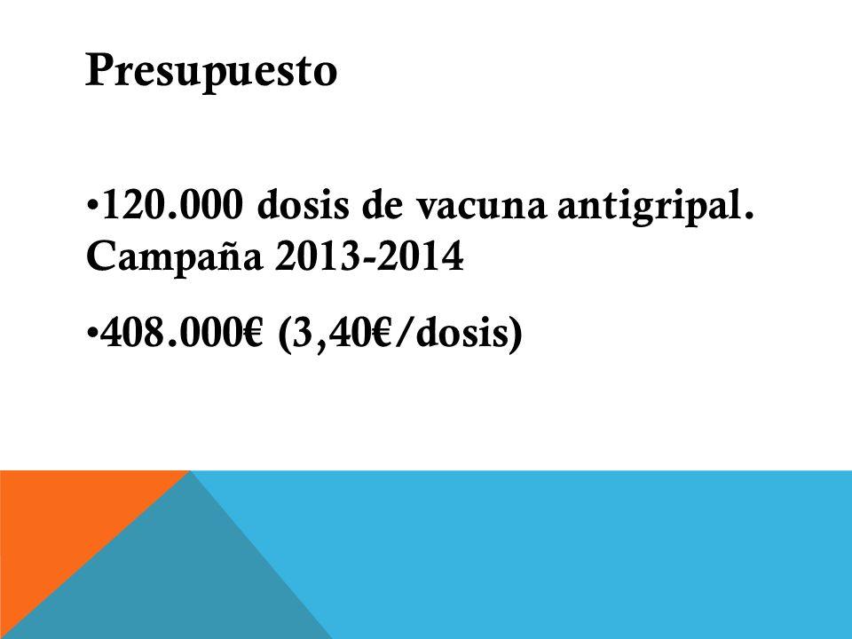 Presupuesto 120.000 dosis de vacuna antigripal. Campaña 2013-2014