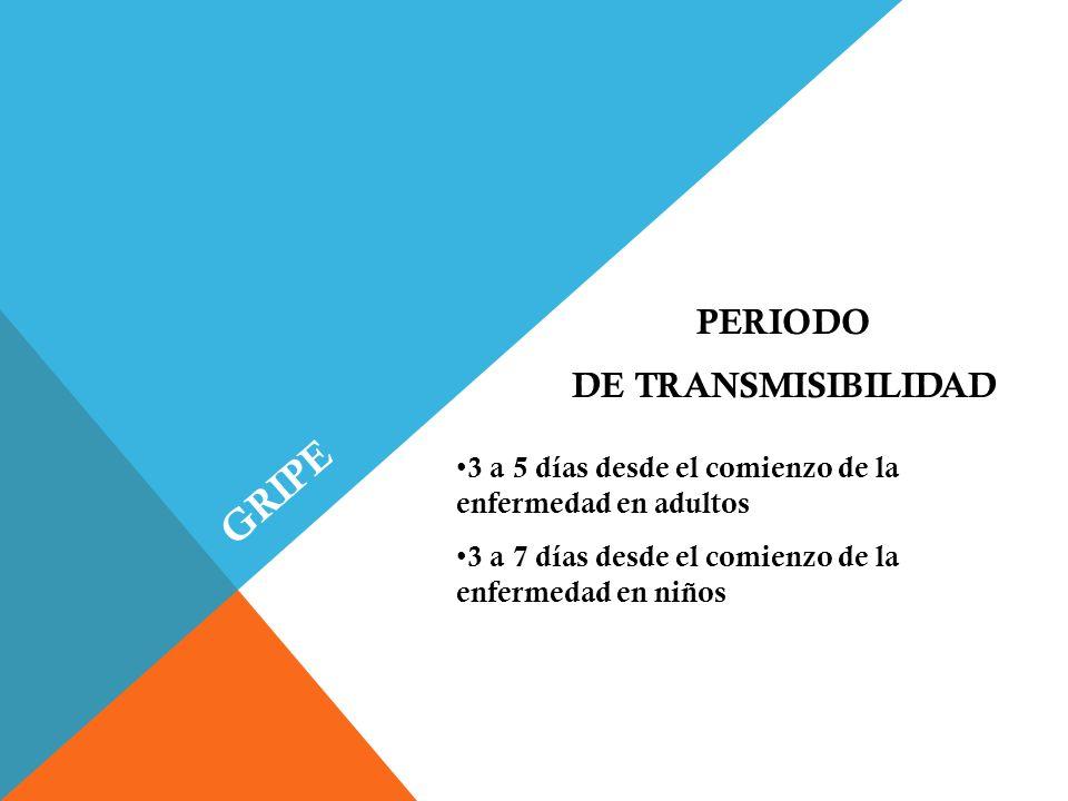 GRIPE PERIODO DE TRANSMISIBILIDAD