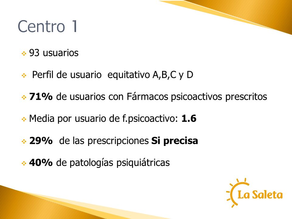 Centro 1 93 usuarios Perfil de usuario equitativo A,B,C y D