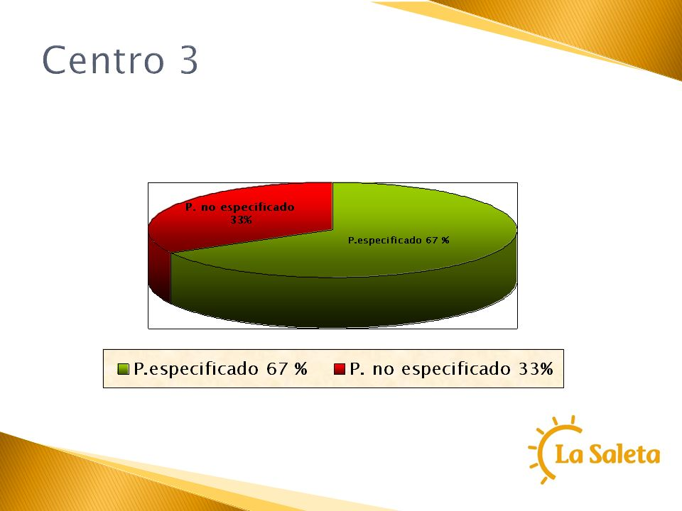Centro 3