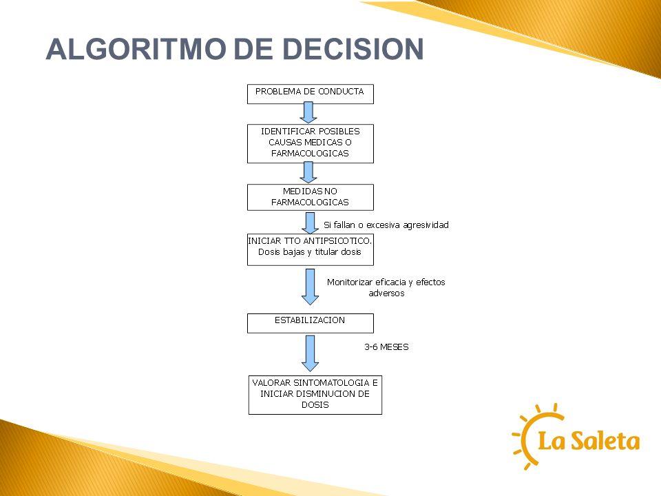 ALGORITMO DE DECISION Programa de intervención de psicólogos y TASOCS en alteraciones de conducta.