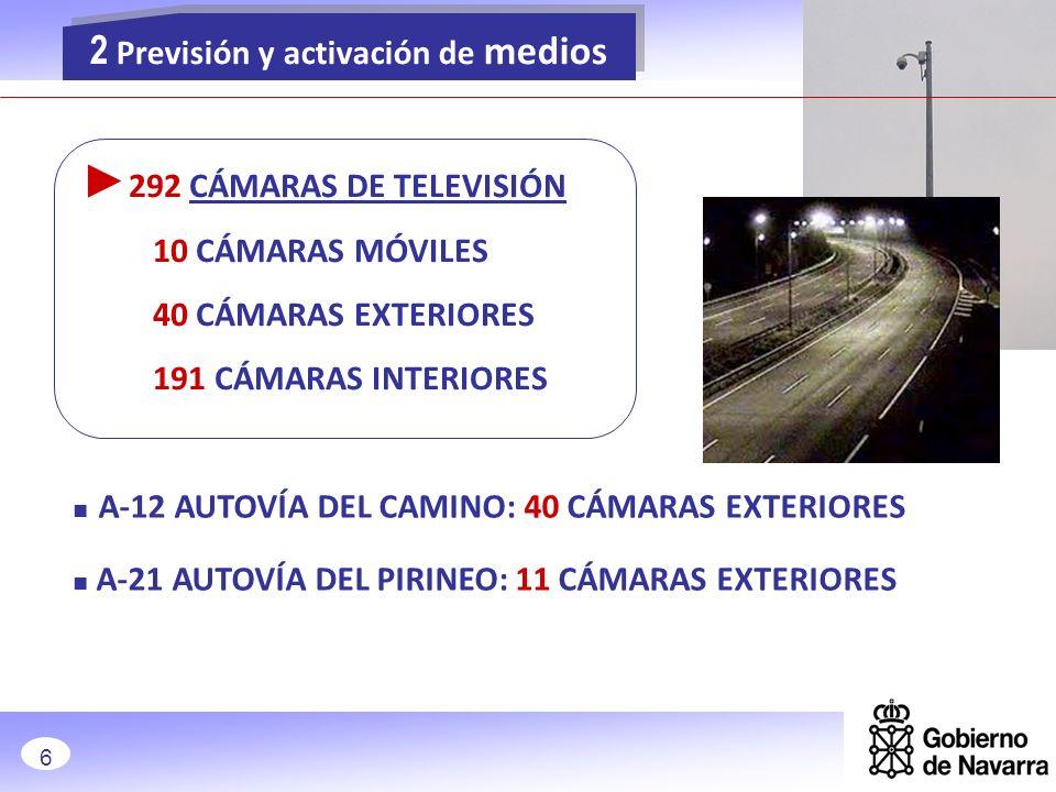 ►292 CÁMARAS DE TELEVISIÓN