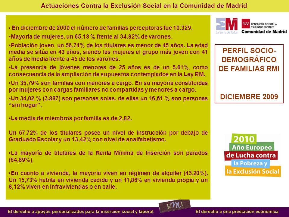 PERFIL SOCIO- DEMOGRÁFICO DE FAMILIAS RMI