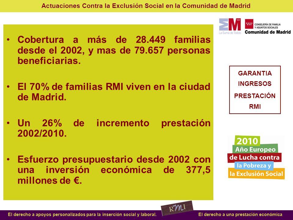 El 70% de familias RMI viven en la ciudad de Madrid.
