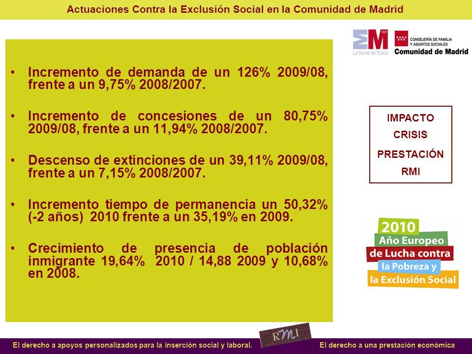 Incremento de demanda de un 126% 2009/08, frente a un 9,75% 2008/2007.