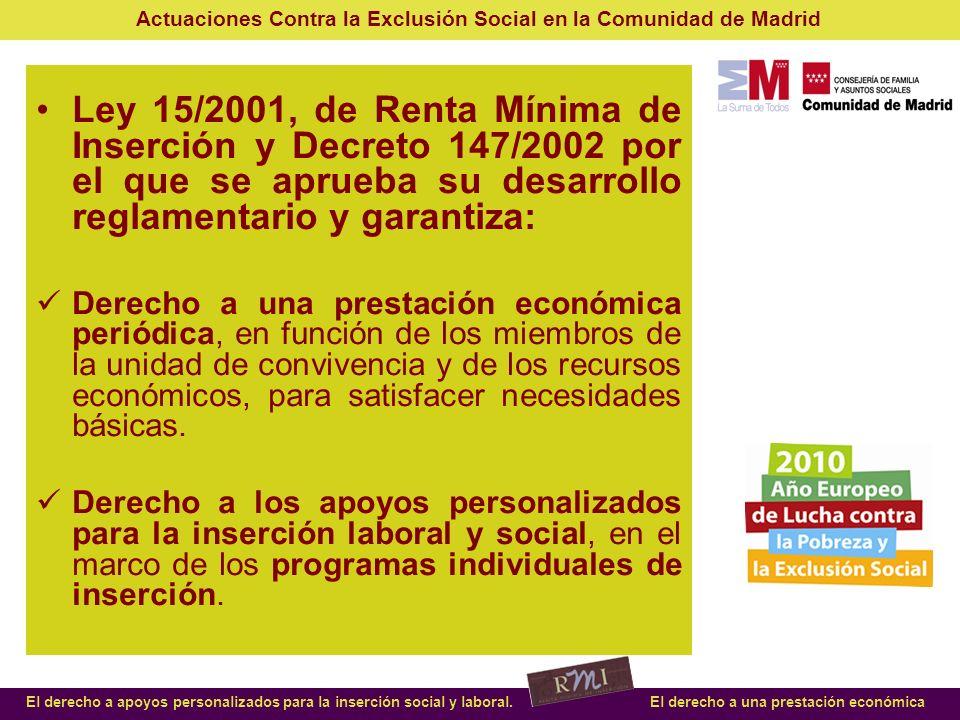Ley 15/2001, de Renta Mínima de Inserción y Decreto 147/2002 por el que se aprueba su desarrollo reglamentario y garantiza: