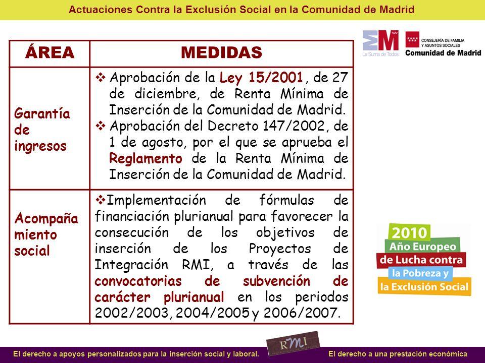 ÁREA MEDIDAS. Garantía de ingresos. Aprobación de la Ley 15/2001, de 27 de diciembre, de Renta Mínima de Inserción de la Comunidad de Madrid.