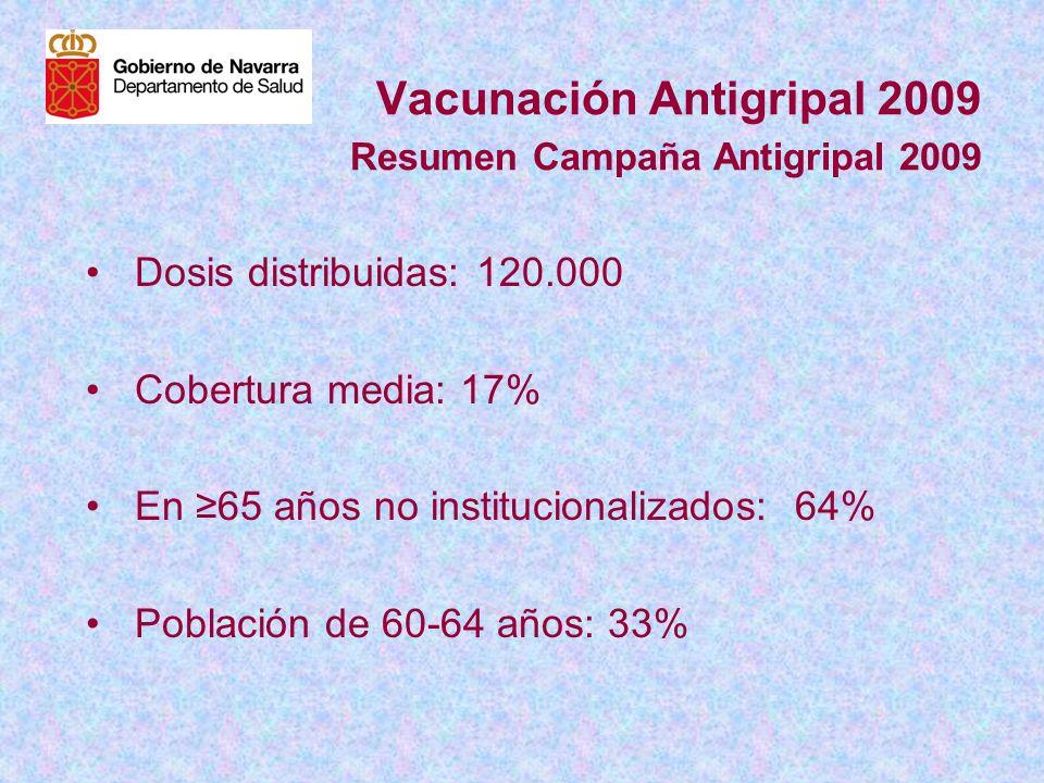 Vacunación Antigripal 2009 Resumen Campaña Antigripal 2009