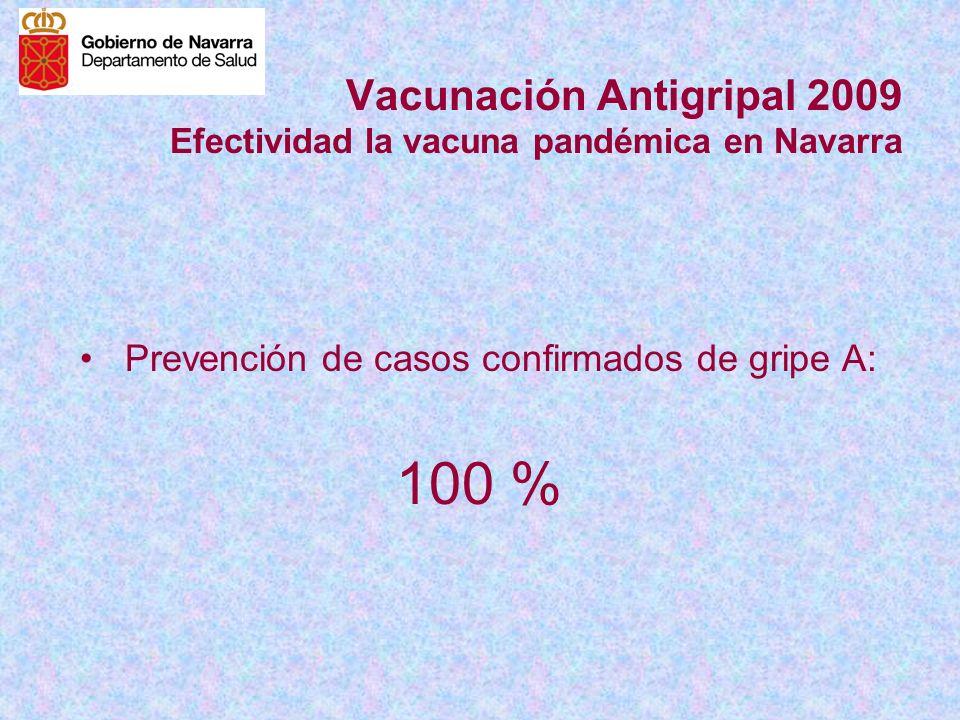 Vacunación Antigripal 2009 Efectividad la vacuna pandémica en Navarra