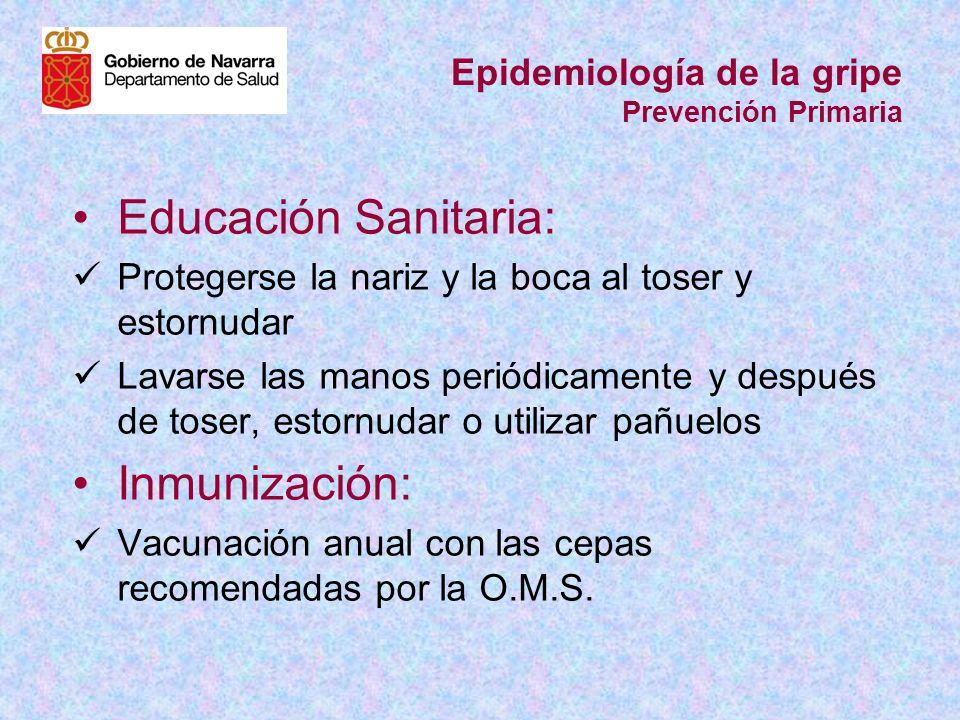 Epidemiología de la gripe Prevención Primaria
