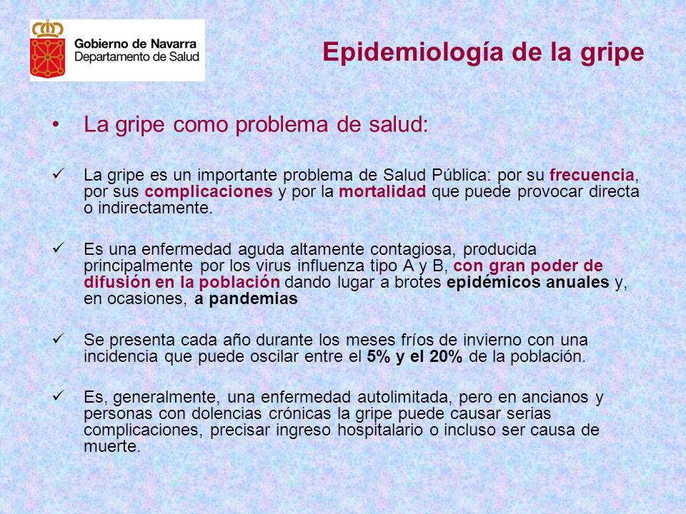 Epidemiología de la gripe