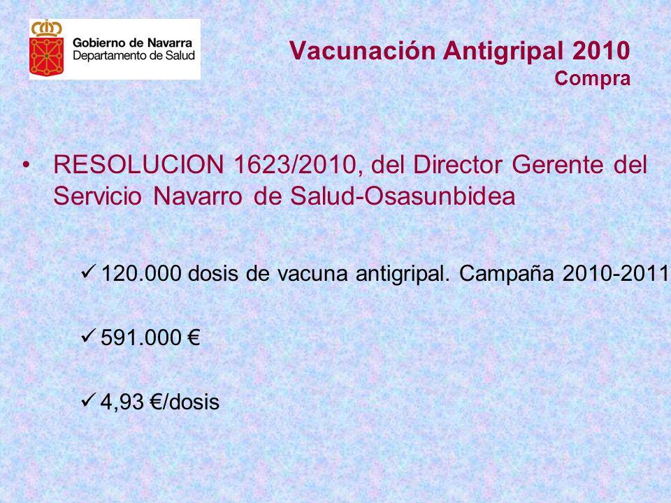Vacunación Antigripal 2010 Compra