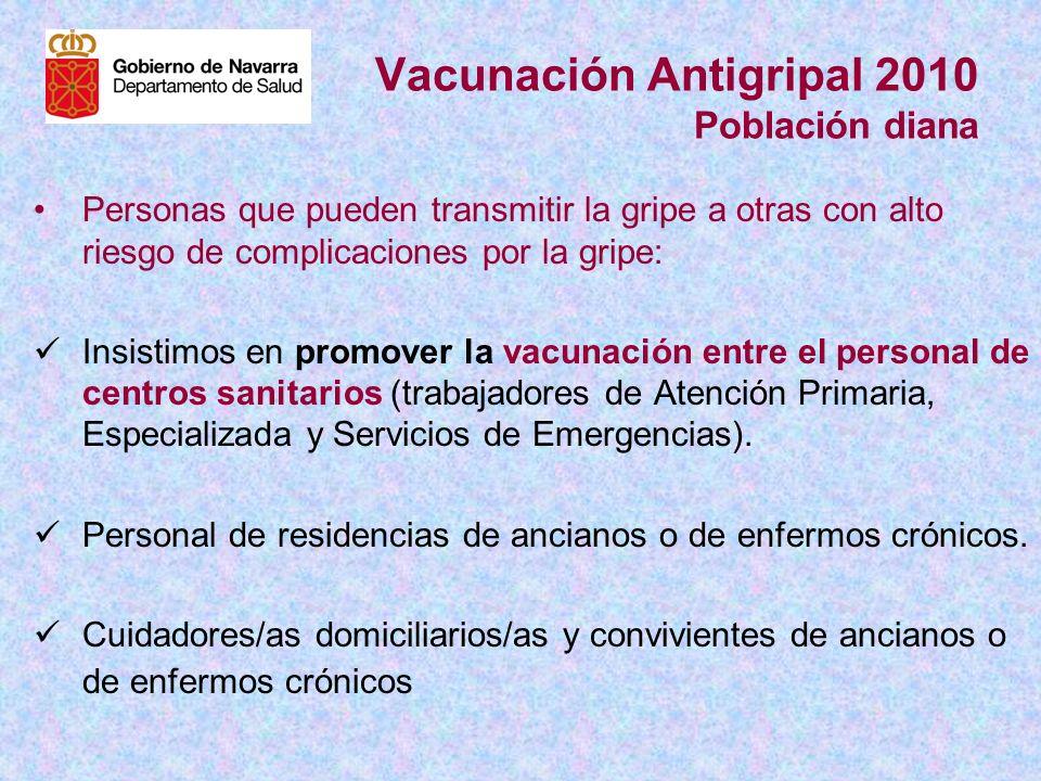 Vacunación Antigripal 2010 Población diana