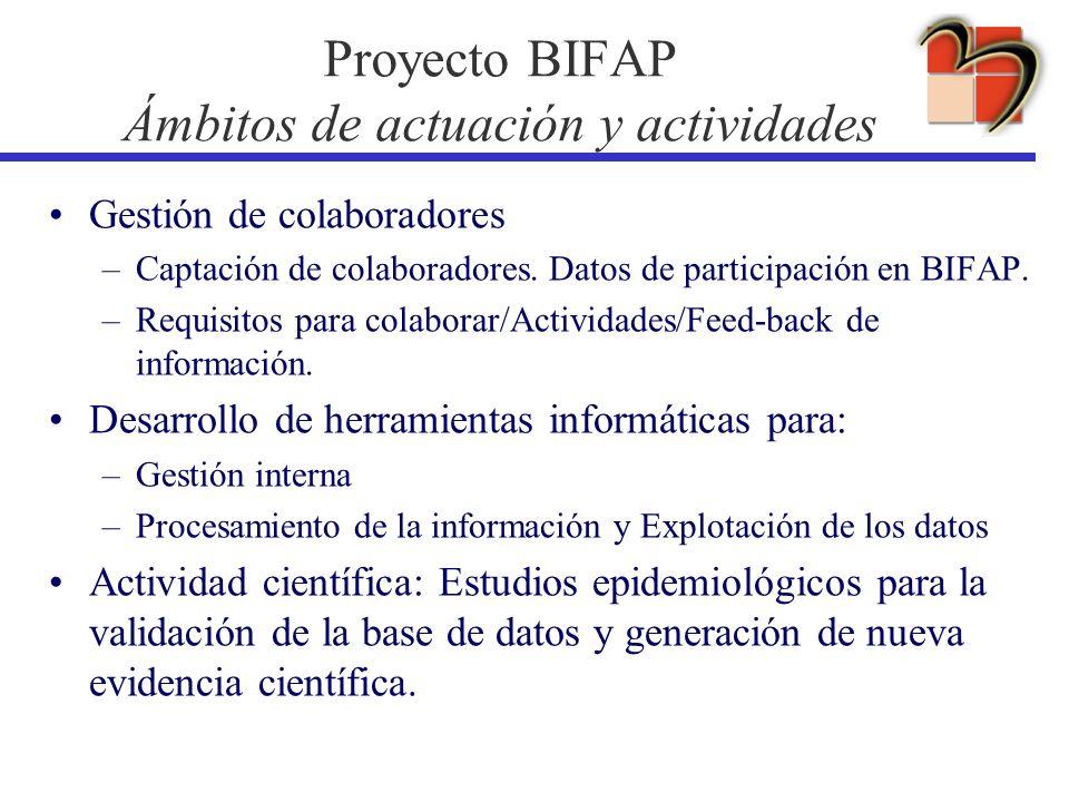 Proyecto BIFAP Ámbitos de actuación y actividades