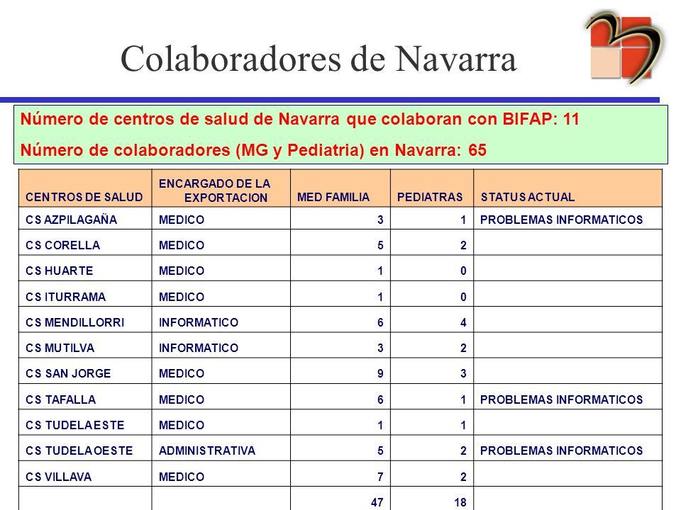 Colaboradores de Navarra