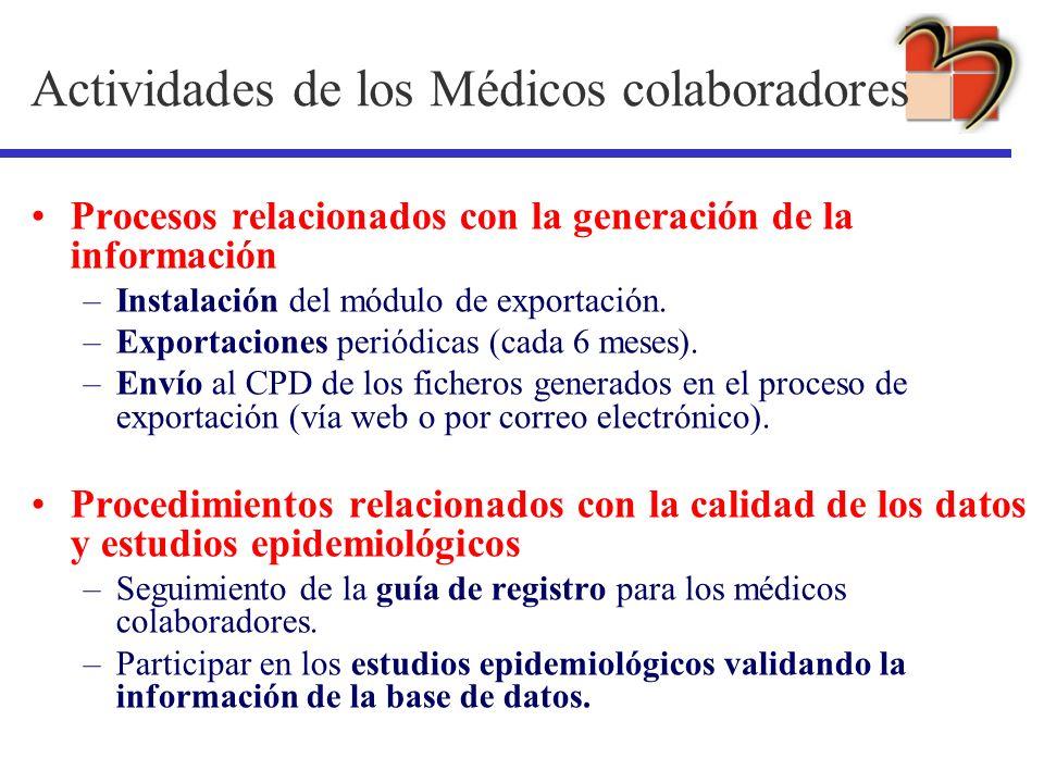 Actividades de los Médicos colaboradores