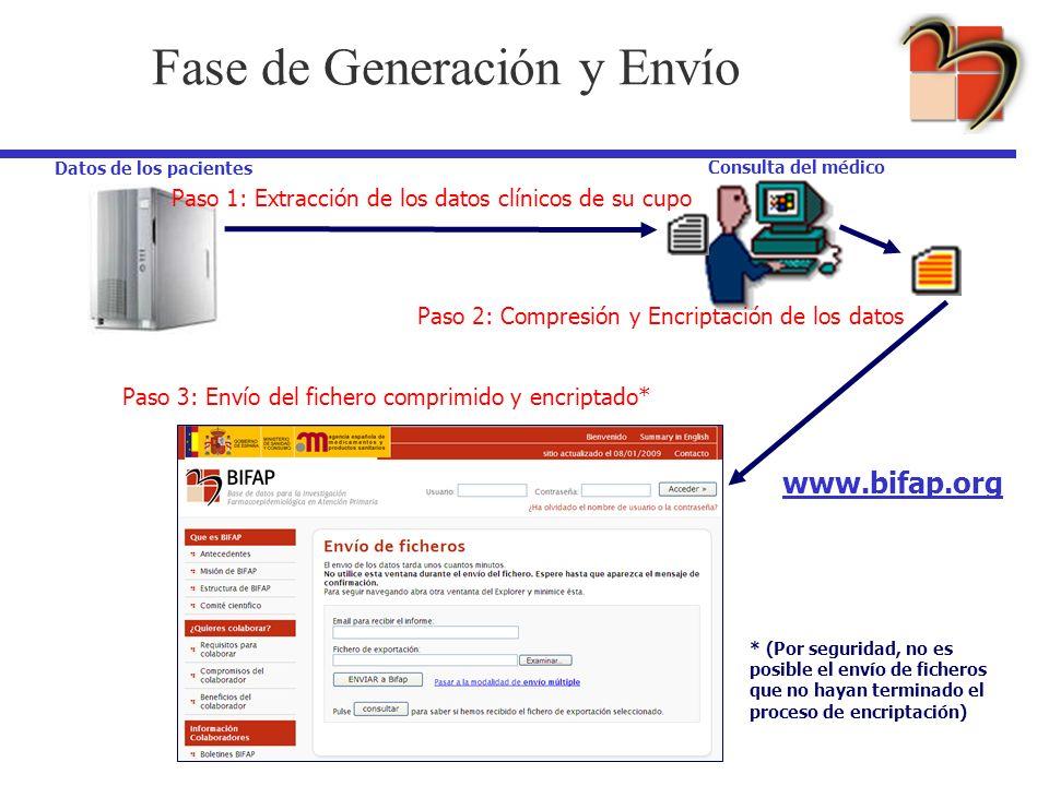 Fase de Generación y Envío