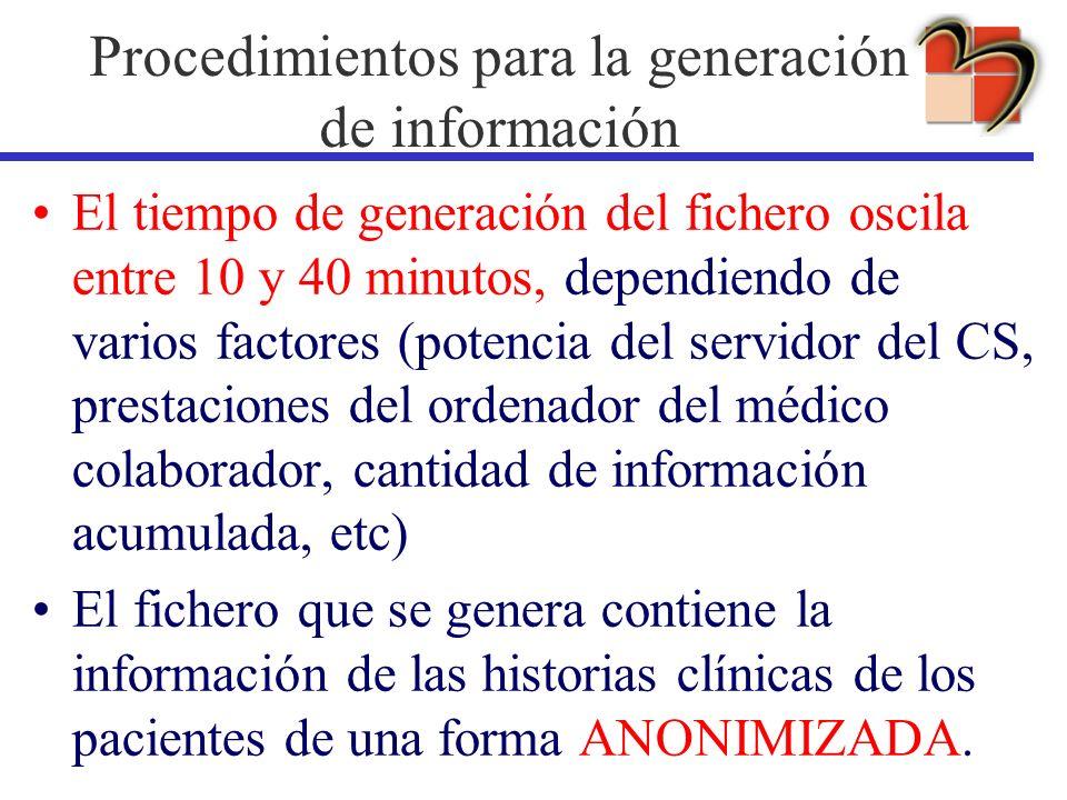 Procedimientos para la generación de información