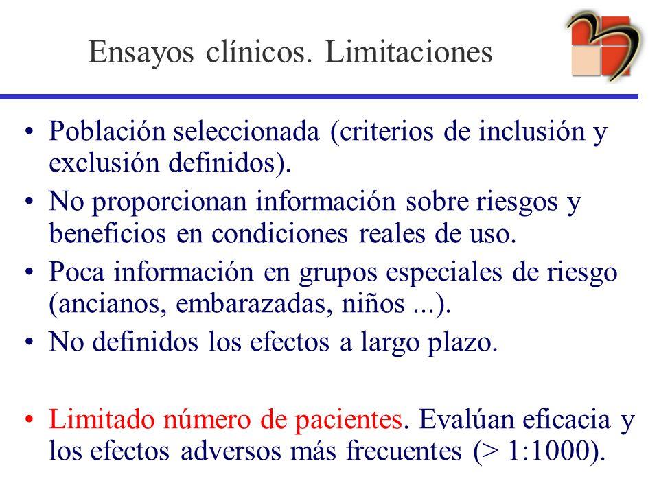 Ensayos clínicos. Limitaciones