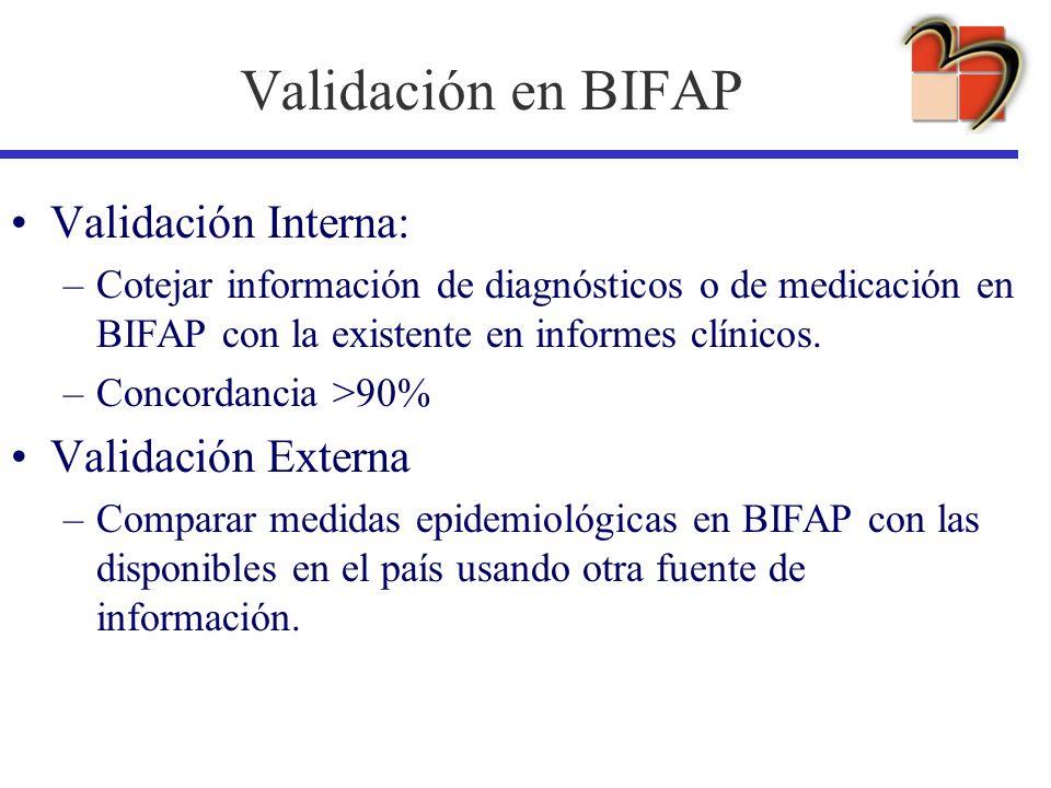 Validación en BIFAP Validación Interna: Validación Externa
