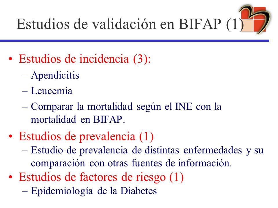 Estudios de validación en BIFAP (1)