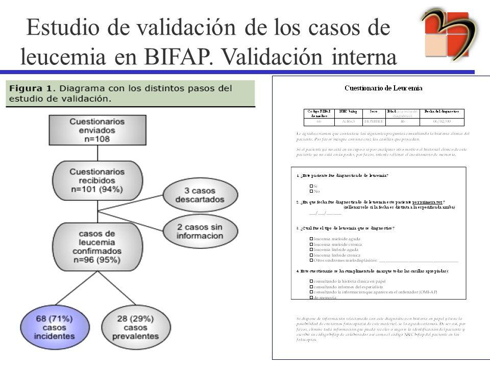 Validación de BIFAP: Estudio de leucemia