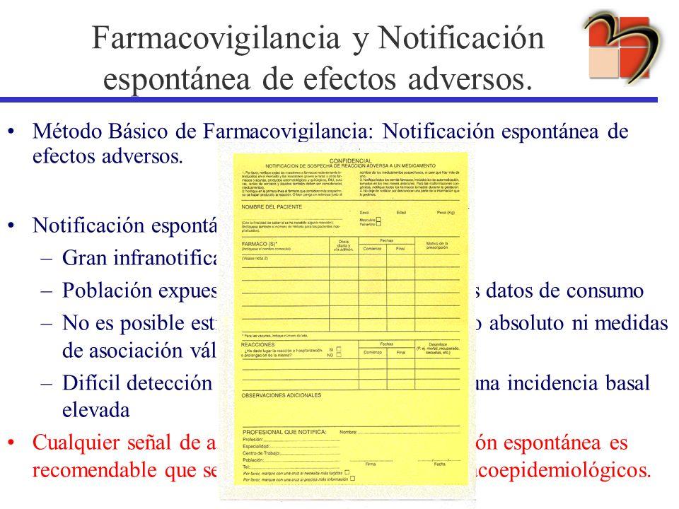 Farmacovigilancia y Notificación espontánea de efectos adversos.